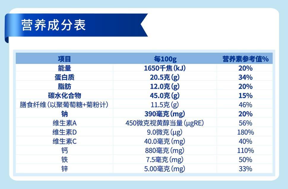 成人羊-营养表.jpg